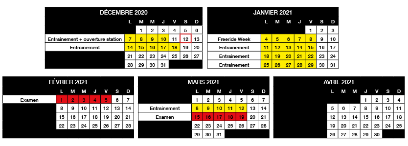 Planning Eurotest